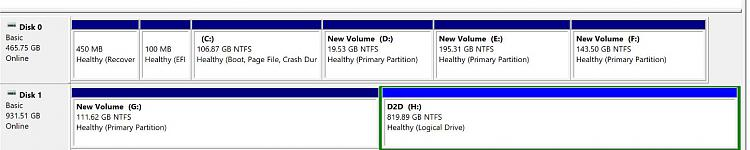 Click image for larger version.  Name:Disk Mgt.JPG Views:2 Size:72.6 KB ID:152124
