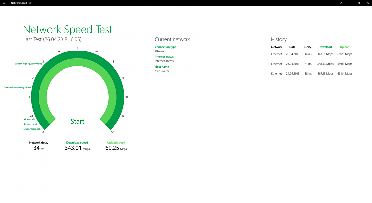 Click image for larger version.  Name:speedtest_test.png Views:3 Size:61.1 KB ID:186187