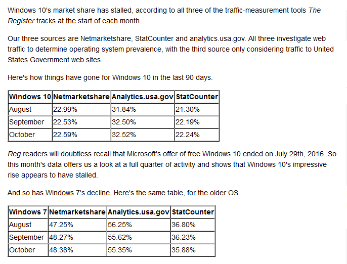 Click image for larger version.  Name:Market Share OS (2016-11-03) 3 Month Table.png Views:6 Size:28.1 KB ID:108933