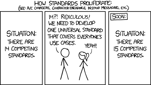 Click image for larger version.  Name:standards.png Views:81 Size:23.7 KB ID:12485