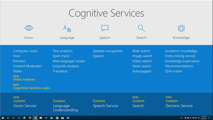 Click image for larger version.  Name:Cognitive_Services_for_AI.jpg Views:27 Size:51.7 KB ID:134378