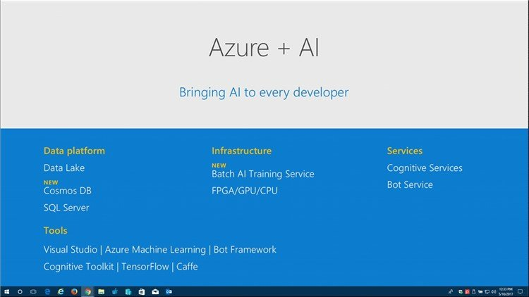 Click image for larger version.  Name:Azure+AI.jpg Views:27 Size:36.0 KB ID:134381