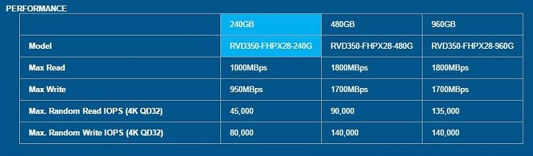 Click image for larger version.  Name:revossdperf.jpg Views:21 Size:61.9 KB ID:13459