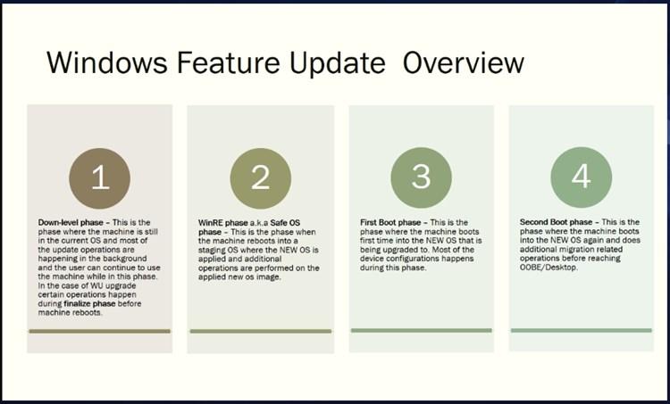 Watch June 14th Monthy #WindowsInsiders webcast-overview.jpg