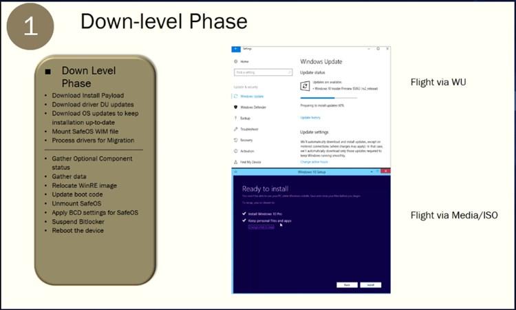 Watch June 14th Monthy #WindowsInsiders webcast-down-level_phase.jpg