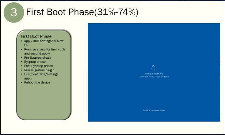Click image for larger version.  Name:first_boot_phase.jpg Views:36 Size:38.2 KB ID:139489