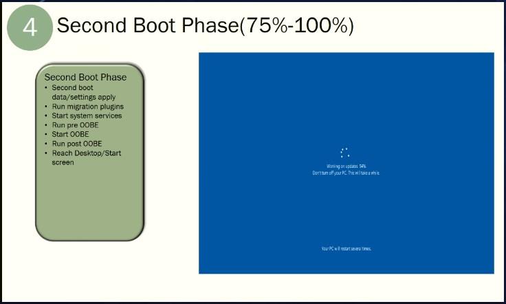 Watch June 14th Monthy #WindowsInsiders webcast-second_boot_phase.jpg