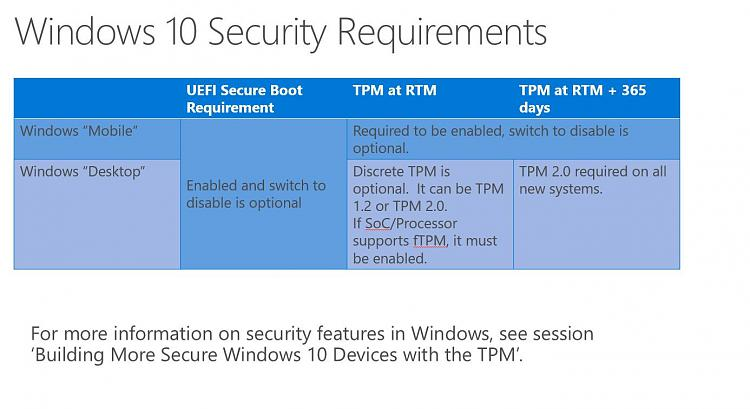 Click image for larger version.  Name:windows_10_security_reqs.jpg Views:12 Size:99.3 KB ID:14654