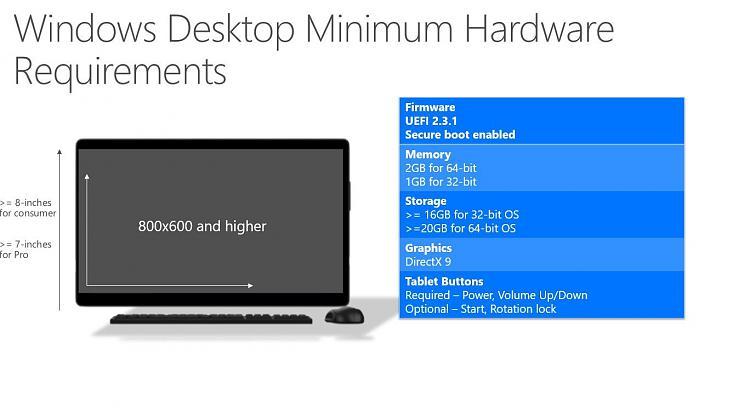 Click image for larger version.  Name:windows_10_min_hardware.jpg Views:48 Size:83.5 KB ID:14659