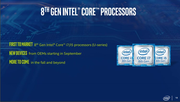Click image for larger version.  Name:Intel_8th_gen_availability.jpg Views:84 Size:52.0 KB ID:149825