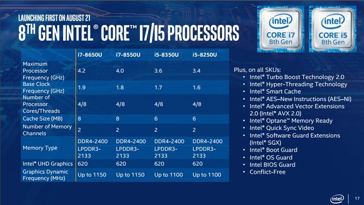 Click image for larger version.  Name:Intel_8th_gen_CPU.jpg Views:84 Size:92.5 KB ID:149826