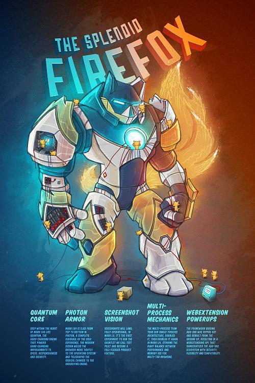 Firefox Fights Back - Firefox 57-robotposter2.jpg