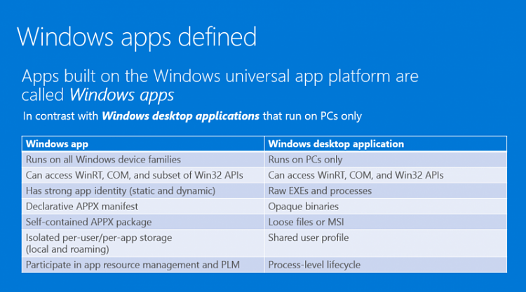 Click image for larger version.  Name:windowsappsdefined.png Views:49 Size:268.1 KB ID:15425
