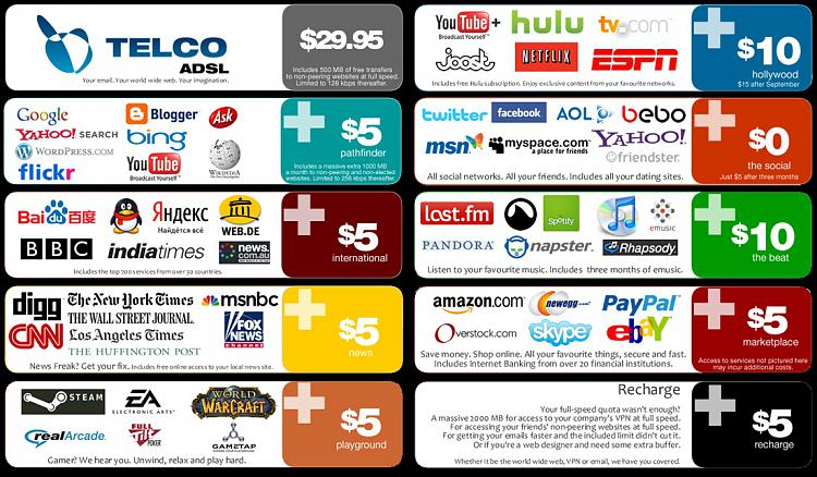 Click image for larger version.  Name:net-neutrality.jpg Views:8 Size:282.8 KB ID:166628