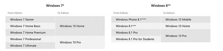 Operating Systems Aktivierungscode 32bit X86 64bit X64 Deutsch Ideal Gift For All Occasions Nice Microsoft Windows 10 Entrerprise