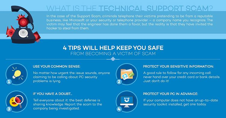 New breakthroughs in combatting tech support scams-tips_to_avoid_online_scammers.jpg