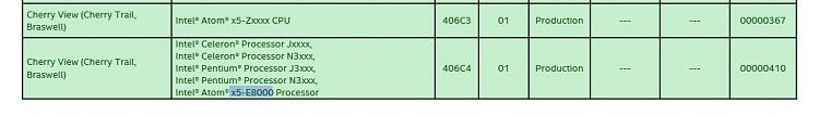 KB4465065 Intel Microcode Updates for Windows 10 v1809 - Aug. 13-1.jpg