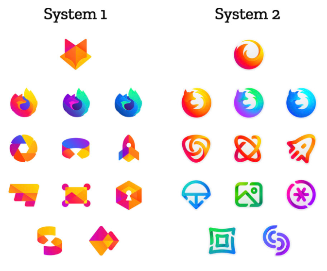 New Firefox Logo - The Evolution Of A Brand-001063.png