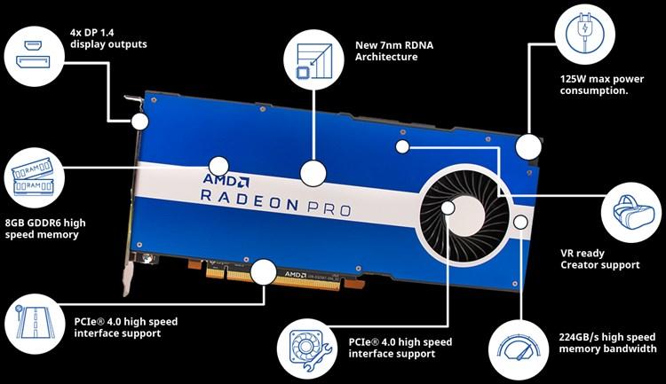 AMD announces Radeon Pro W5500 and Radeon Pro W5500M GPUs-amd_pro_w5500.jpg