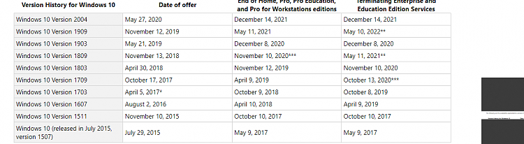 Known and Resolved issues for Windows 10 May 2020 Update version 2004-image.png