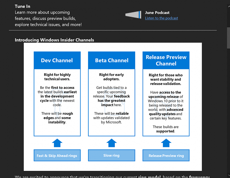 Introducing Windows Insider Channels for Windows 10-image.png