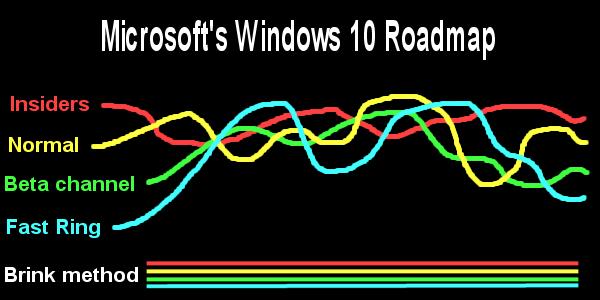 KB5000842 CU Windows 10 v2004 build 19041.906 and v20H2 19042.906-image2.png