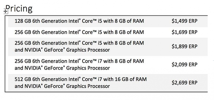 Click image for larger version.  Name:Surface Book Pricing.PNG Views:8 Size:250.9 KB ID:41410