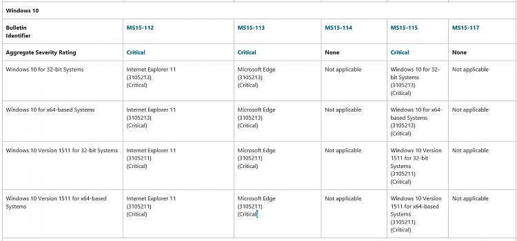 Click image for larger version.  Name:W10 Nov Update.JPG Views:25 Size:109.4 KB ID:47504