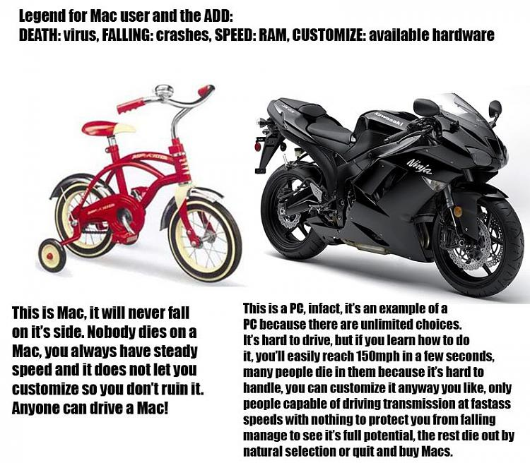 Click image for larger version.  Name:mac-pc-motorcycle-777073.jpg Views:3 Size:121.2 KB ID:61545