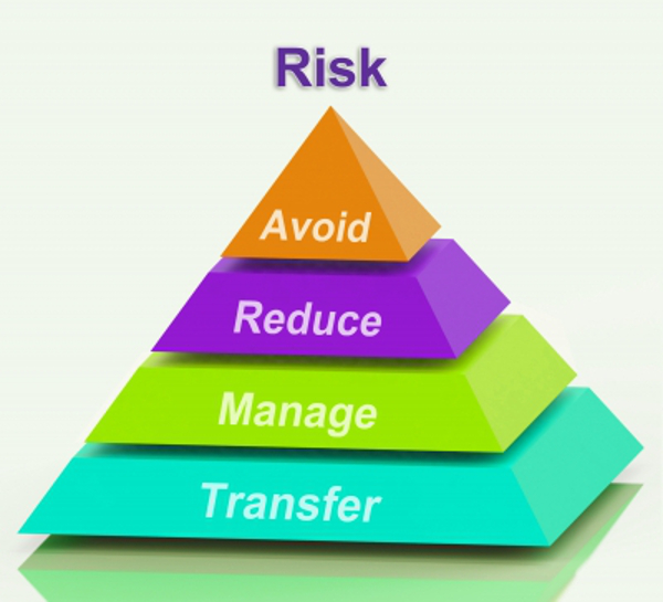 Click image for larger version.  Name:AVOID AT ALL COSTS PYRAMID.jpg Views:30 Size:174.3 KB ID:71632