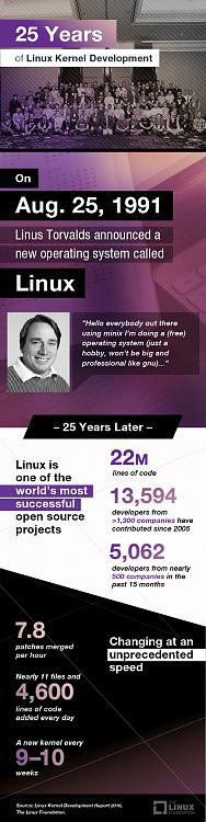 Click image for larger version.  Name:25-Years-of-Linux-App-Developer-Magazine.jpg Views:6 Size:245.3 KB ID:98069