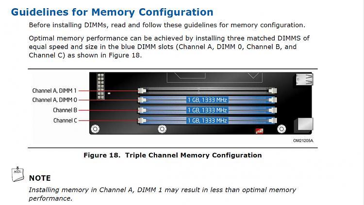 Memory Configuration.jpg