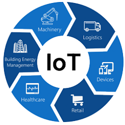 Build your IoT devices with Windows for IoT